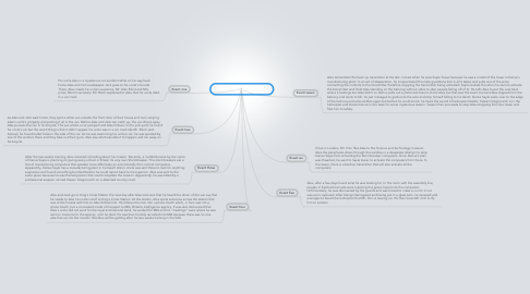 Mind Map: Alex Rider: Stormbreaker