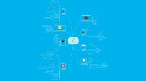 Mind Map: Resume Checklist