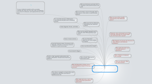 Mind Map: How did Greek culture flourish throughout Greece, Egypt, and Asia?
