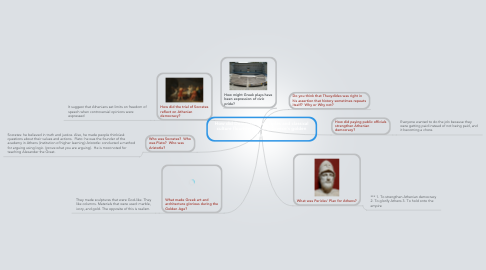 Mind Map: How did Democratic principles and classical culture flourished during Greece's golden age?