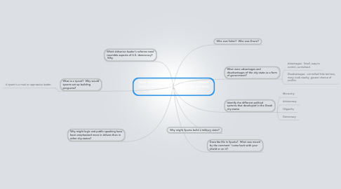 Mind Map: How did the growth of city-states in Greece lead to the development of several political systems, including democracy?