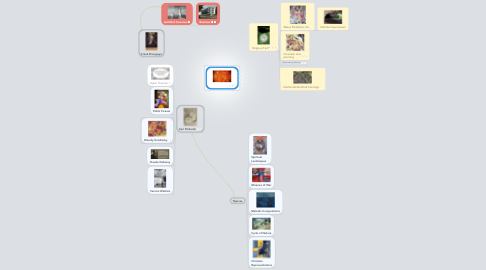 Mind Map: Art in Nature