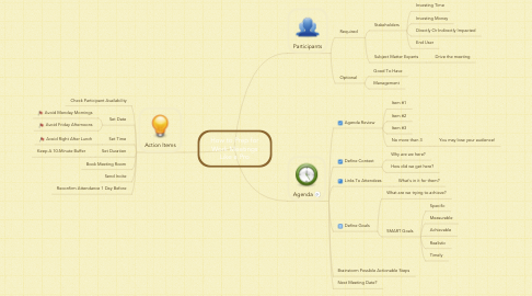 Mind Map: Work Meetings: Prep Notes