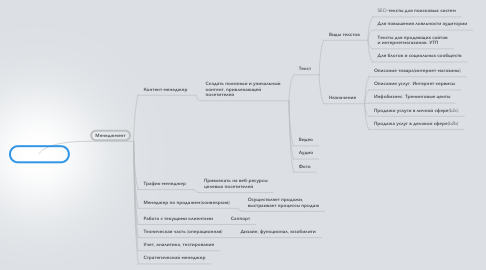 Mind Map: Менеджмент