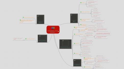 Mind Map: Communicatie van de leerkracht