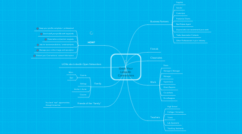 Mind Map: Grow Your LinkedIn Connections