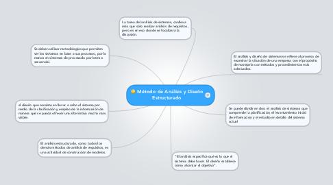 Mind Map: Método de Análisis y Diseño Estructurado