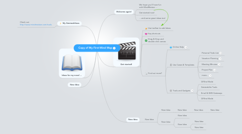 Mind Map: Copy of My First Mind Map