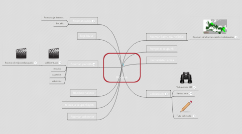Mind Map: Rooma
