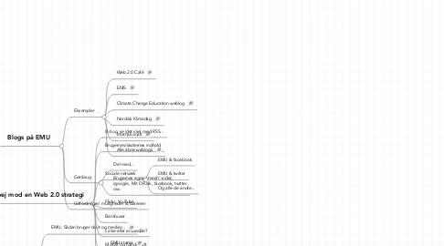 Mind Map: Brug af blogs, web 2.0, sociale tjenester, m.v.