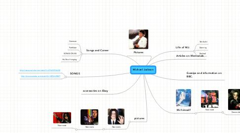 Mind Map: Michael Jackson