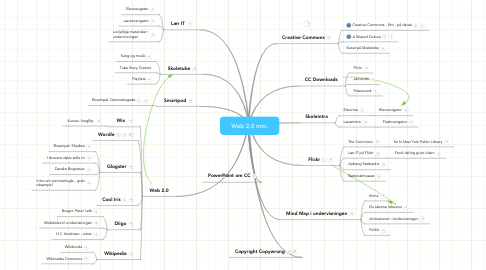 Mind Map: Web 2.0 mm.