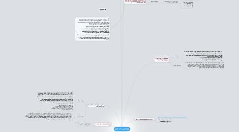 Mind Map: לחסן או לא לחסן
