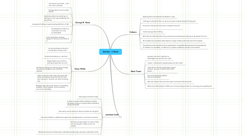 Mind Map: Satirists - C Block