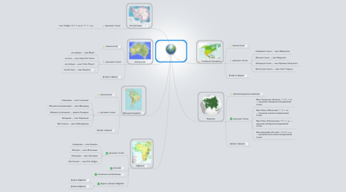Mind Map: Материки Земли