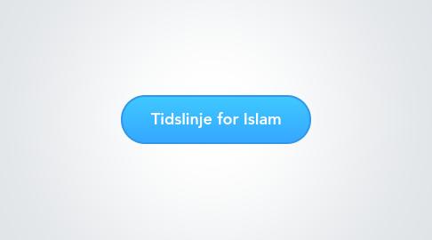 Mind Map: Tidslinje for Islam