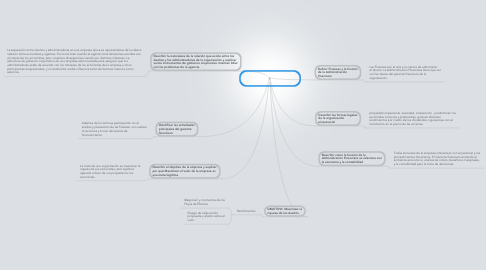 Mind Map: Administración Financiera Enfoque en el Valor