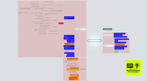 Mind Map: how to Win friends and influence people