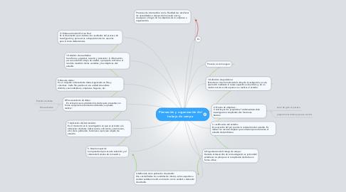 Mind Map: Planeación y organización del trabajo de campo