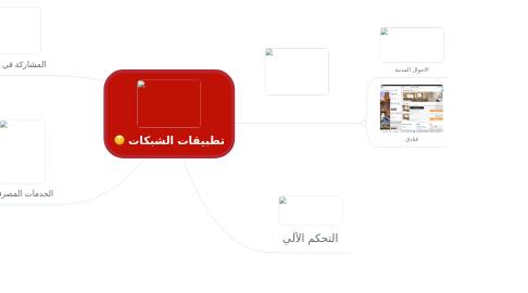 Mind Map: تطبيقات الشبكات