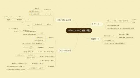 Mind Map: リザーブストックを選ぶ理由
