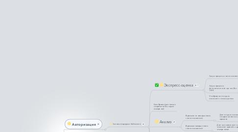 Mind Map: Стрелки