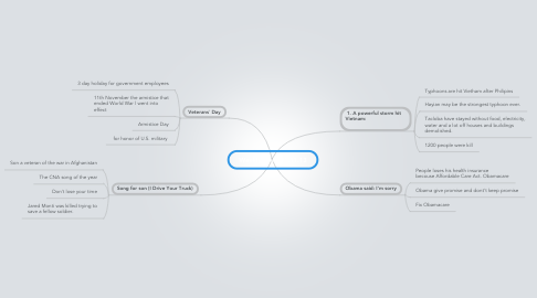 Mind Map: Weekly news 11.11.13