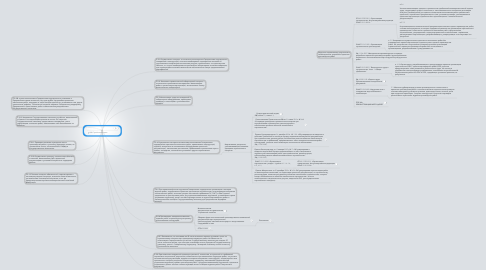 Mind Map: Строительный контроль