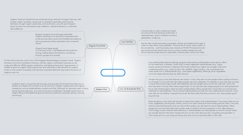 Mind Map: Special Diets
