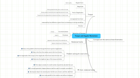 Mind Map: Torque and Angular Momentum