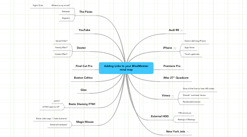 Mind Map: Adding Links to your MindMeister