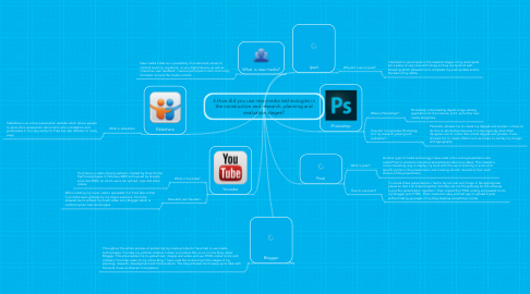 Mind Map: 4.How did you use new media technologies in the construction and research, planning and evaluation stages?