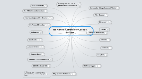 Mind Map: Isa Adney: Community College Success