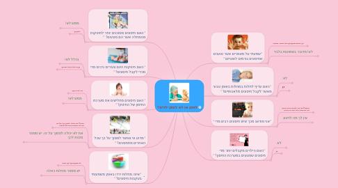 Mind Map: לחסן או לא לחסן ילדים?