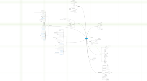 Mind Map: resrap 2.0