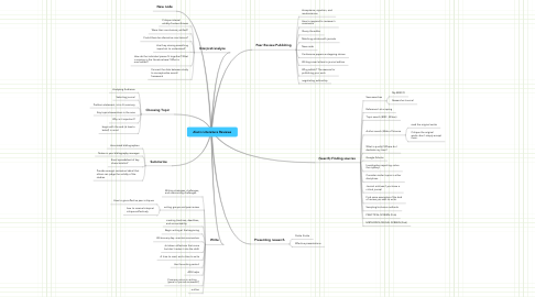 Mind Map: Alan's Literature Reviews