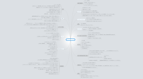 Mind Map: CodeforJapanの課題