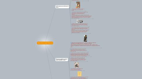 Mind Map: Эпоха Александра Невского