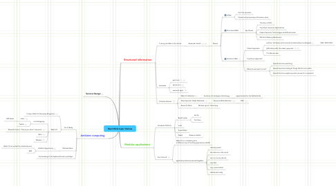 Mind Map: Next Web major themes