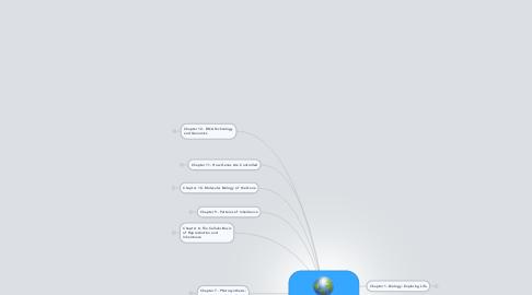Mind Map: Biology 101