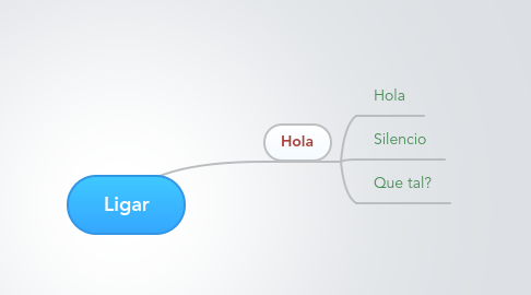 Mind Map: Ligar