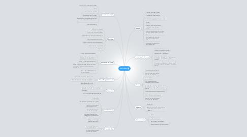 Mind Map: Ein Fehler