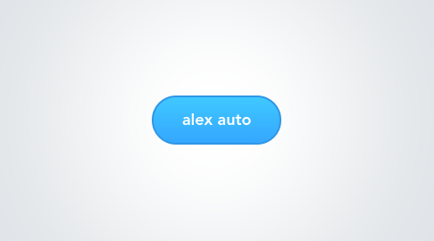 Mind Map: alex auto