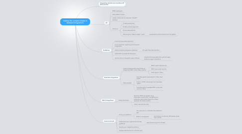 Mind Map: making the complex simple in backend integrations