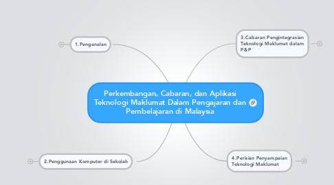 Mind Map: Perkembangan, Cabaran, dan Aplikasi Teknologi Maklumat Dalam Pengajaran dan Pembelajaran di Malaysia
