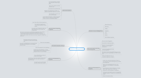 Mind Map: M14 - Forschungsmethoden