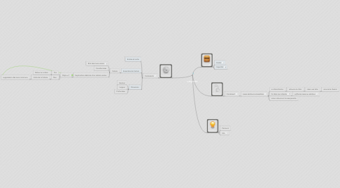 Mind Map: Labyrinthe