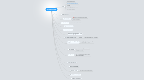 Mind Map: Entrepreneurial DNA