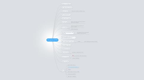 Mind Map: Entrepreneurial DNA