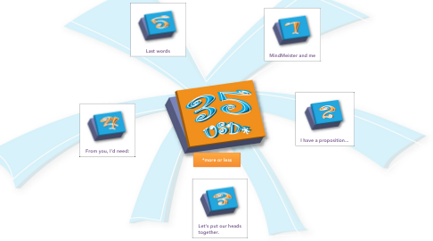 Mind Map: *more or less